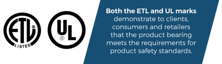 Both the ETL and UL marks demonstrate to clients, consumers and retailers that their product meets the bearing requirements for safety standards in their space heaters.